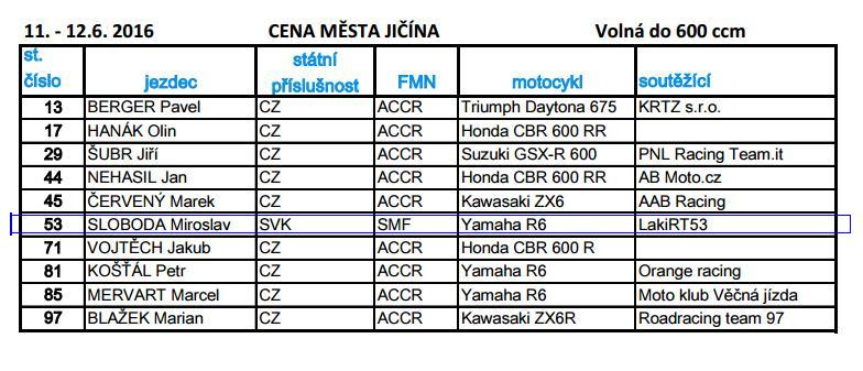 startovka Jicin 2016